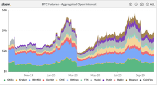 BITMEX-OPEN-INTEREST-FALLS
