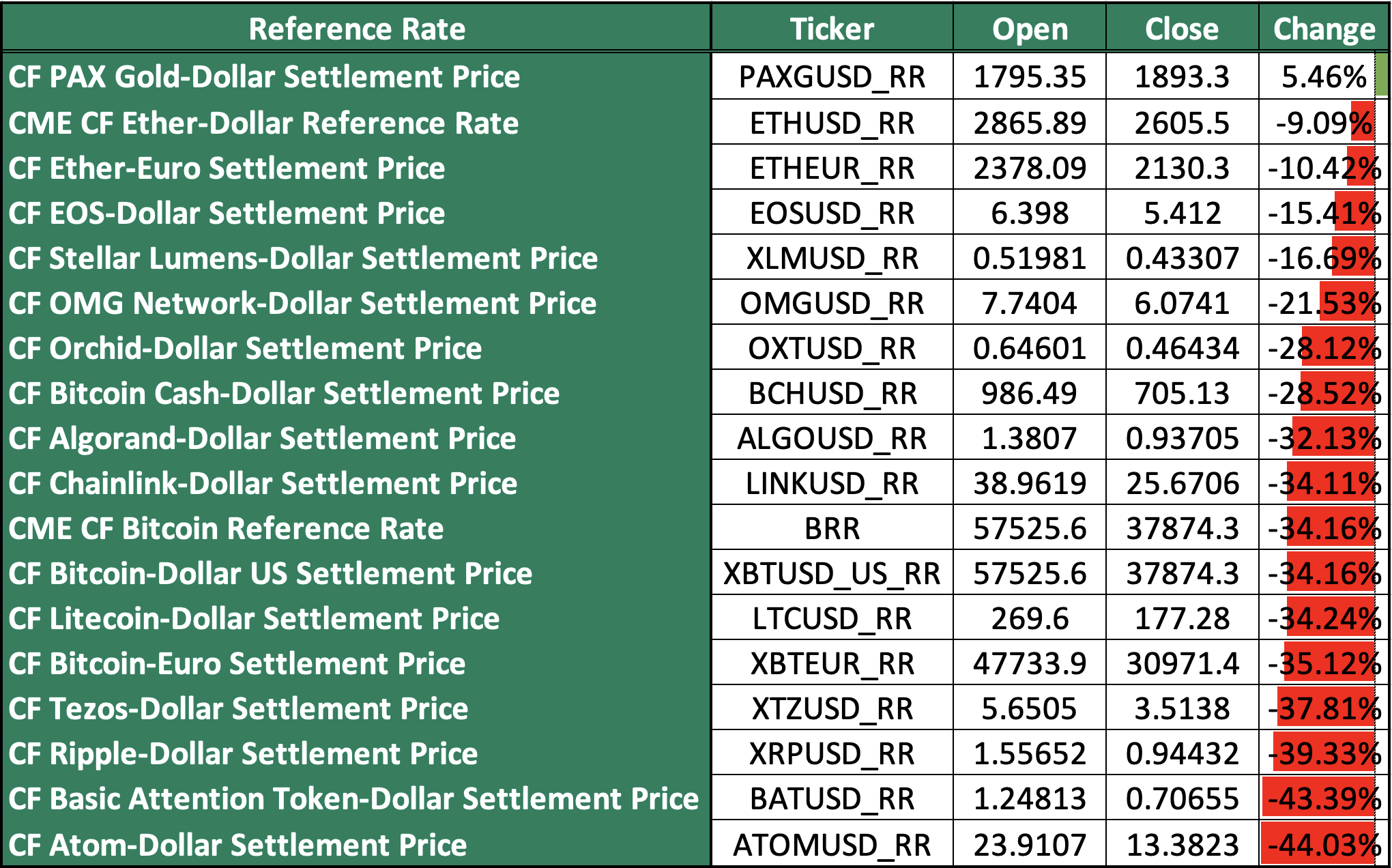 REF-RATE-RETURNS-MAY2021-LARGE